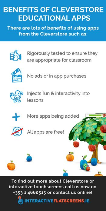 Benefits of Cleverstore Educational Apps - Interactive Flat Screens Dublin