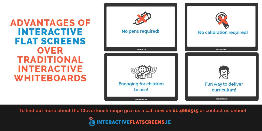 Advantages of Interactive Flat Screens Over Traditional Interactive Whiteboards