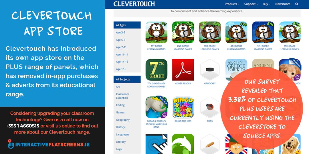 App Technology in the Classroom - Clevertouch App Store