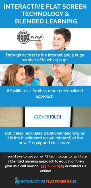 Interactive Flat Screen Technology and Blended Learning