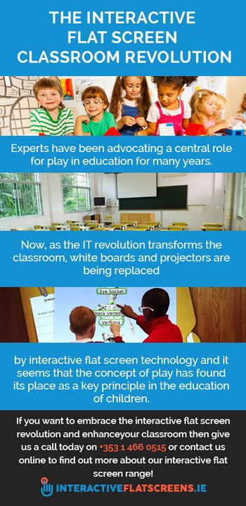 Interactive Flat Screens in Classrooms - IFS Revolution