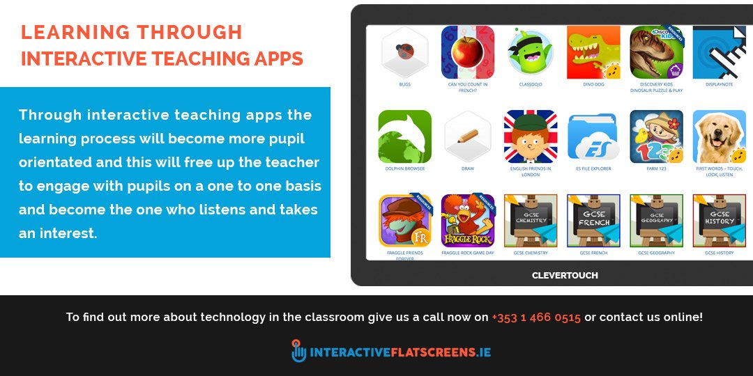 Interactive Teaching Apps - CleverTouch Ireland