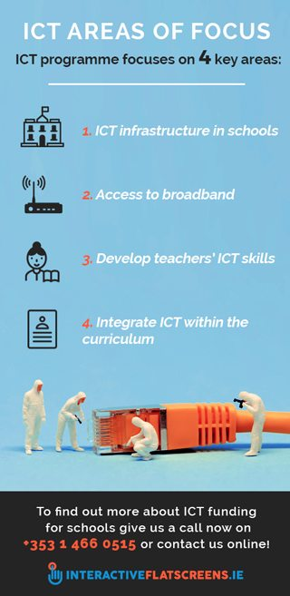 ict-areas-of-focus-ict-funding