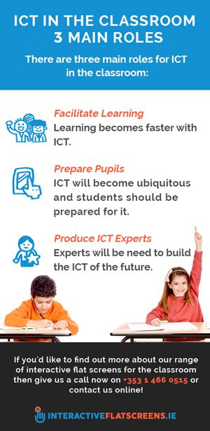 ict-in-the-classroom-roles-for-ict