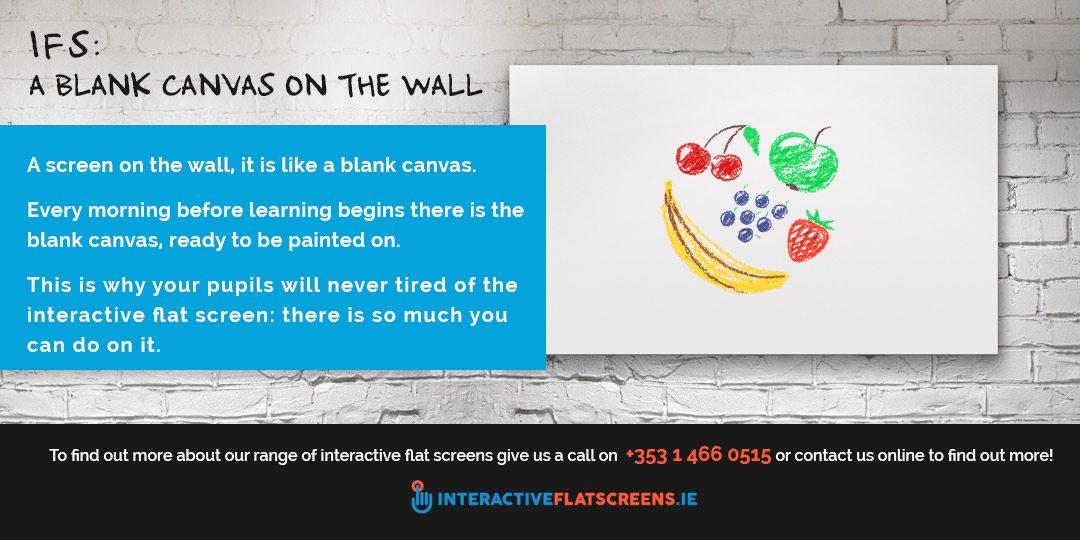 Interactive Flatscreen technology in schools
