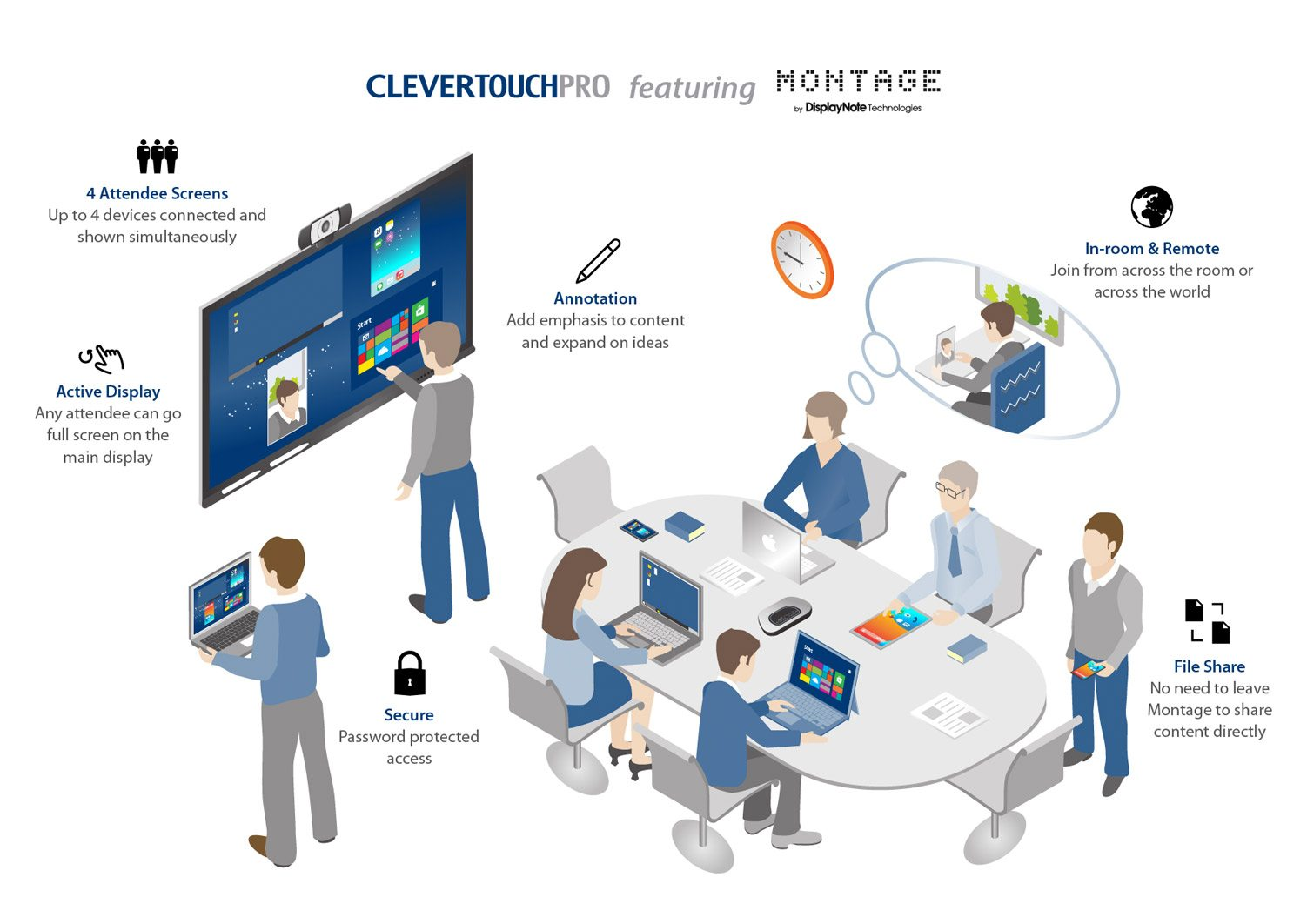 Clevertouch for Business - ClevertouchPro Featuring Montage