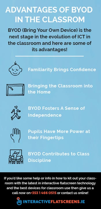 Advantages of BYOD in the Classroom