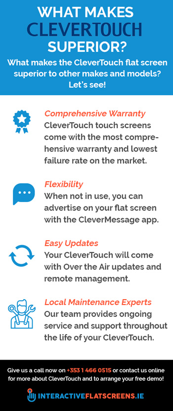 What makes CleverTouch Better - Interactive Flatscreens Ireland