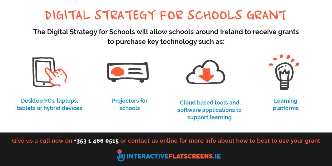 Digital Strategy for Schools Grants - Interactive Flat Screens Ireland