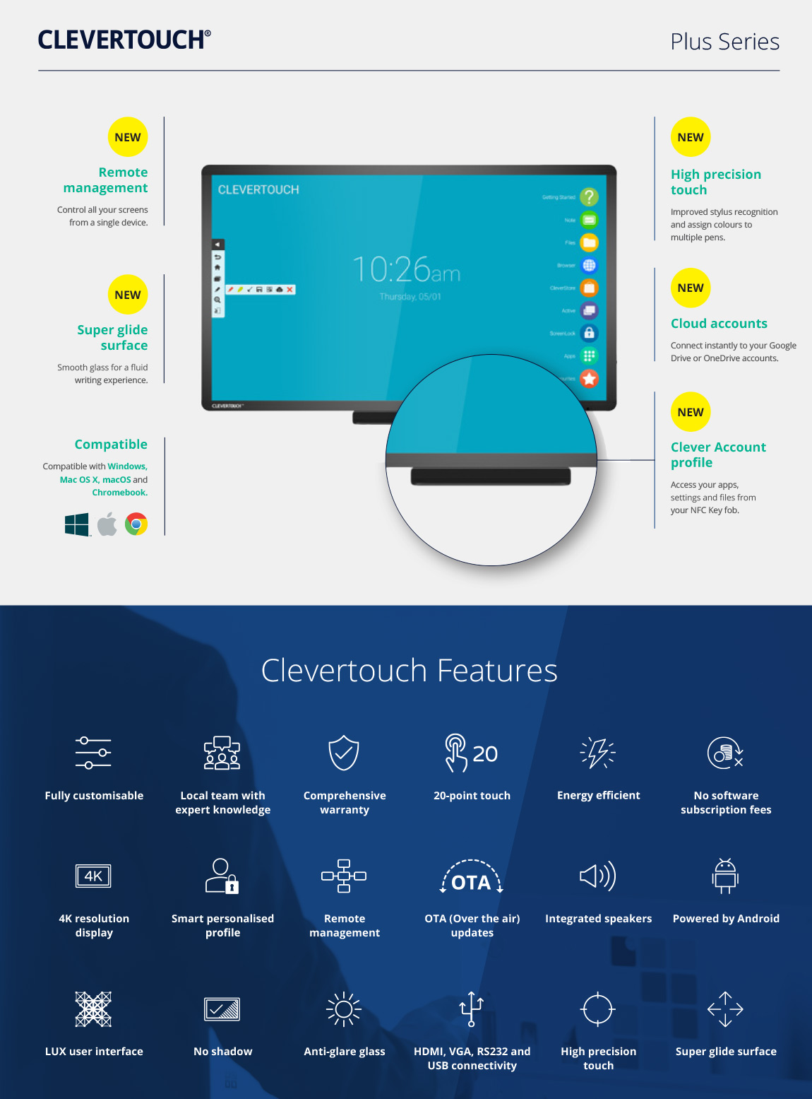 Clevertouch Plus Series Features - Interactive Flat Screens