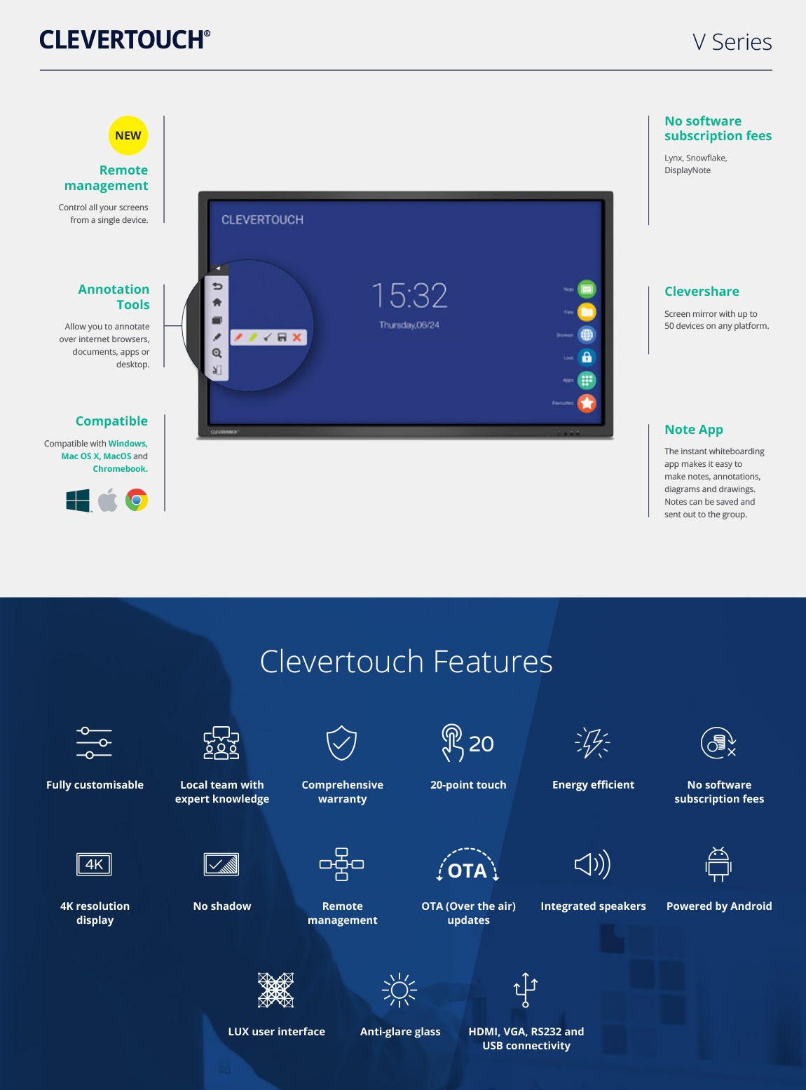 Clevertouch V Series Features - Interactive Flat Screens