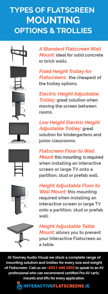 Types of Flatscreen Mounting Options and Trollies - Interactive Flatscreens