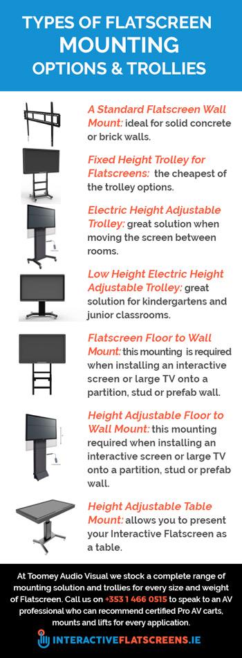 Types of Flatscreen Mounting Options and Trollies - Interactive Flatscreens