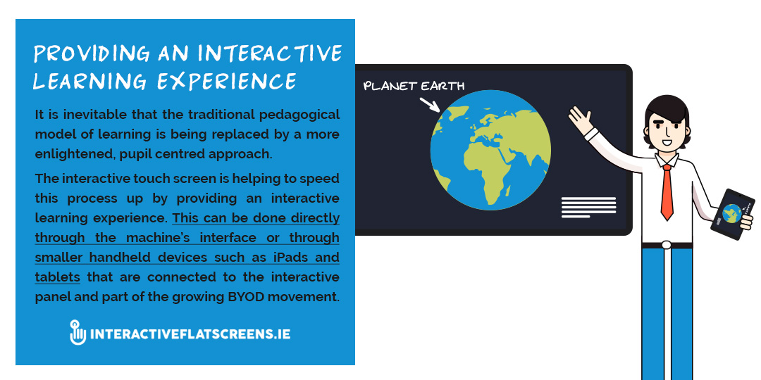 Interactive Learning Experience - Flat Screens for Schools Ireland