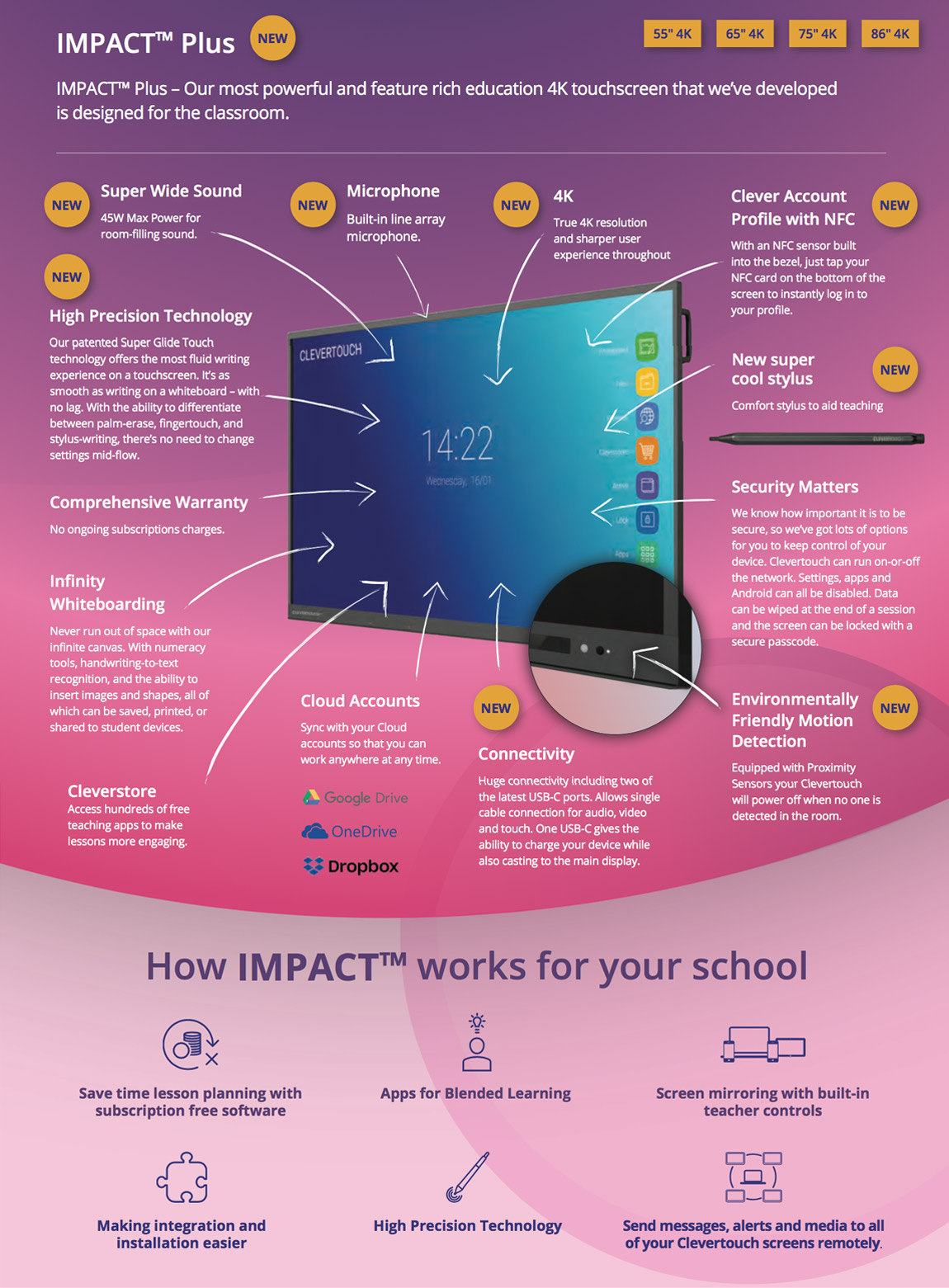 Clevertouch Impact Plus for Schools - Interactive Flatscreens - Ireland