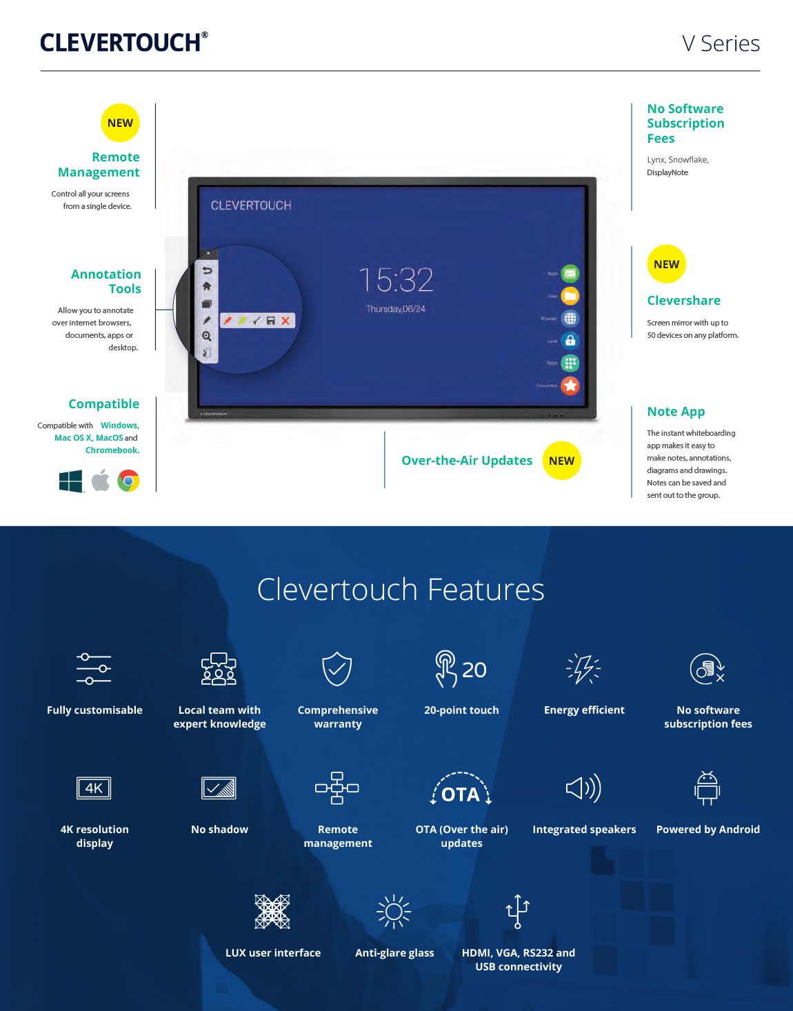 Clevertouch V Series for Schools - Interactive Flatscreens Ireland
