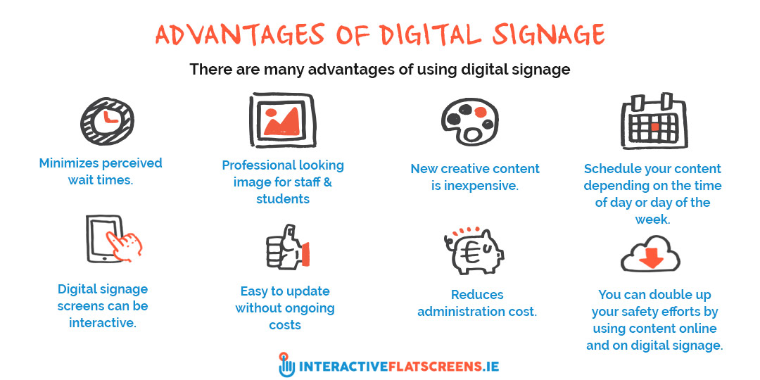 Advantages of Digital Signage for Schools - Ireland