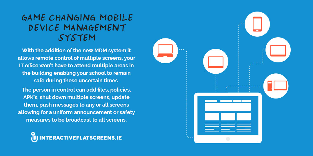 MDM - Mobile Device Management System for Schools - Interactive Flatscreen