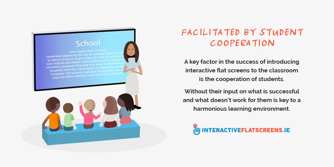 Interactive Flatscreens School - Student Cooperation - Ireland